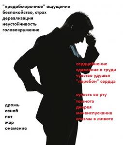 Симптомы панических атак